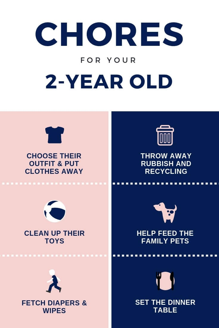 Infographic of chores for 2 year olds